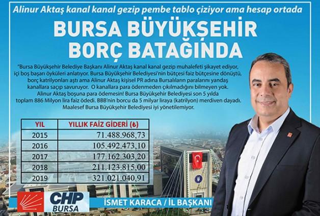 """""""Büyükşehir faiz ve borç batağında!"""""""