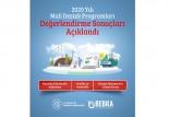 BEBKA'dan 32 projeye dev destek