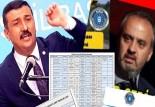 TÜRKOĞLU'NDAN AKTAŞ'A 'MEMUR ELİYLE SİYASET' ELEŞTİRİSİ!