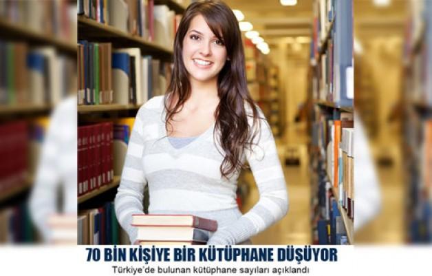 70 bin kişiye 1 kütüphane!