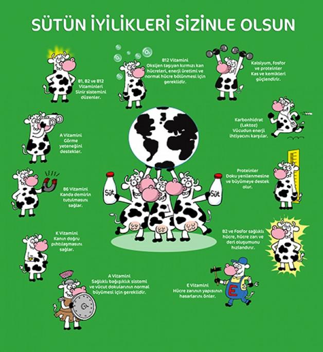 Sütün iyiliği sizinle olsun!