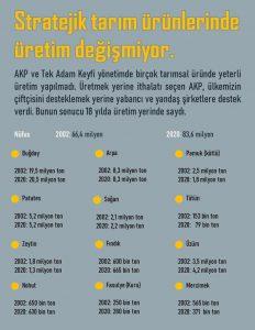 18-YILDIR-ÜRETİM-YERİNDE-SAYIYOR-2