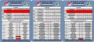 Köyler Ligi'nde çeyrek finale doğru-6
